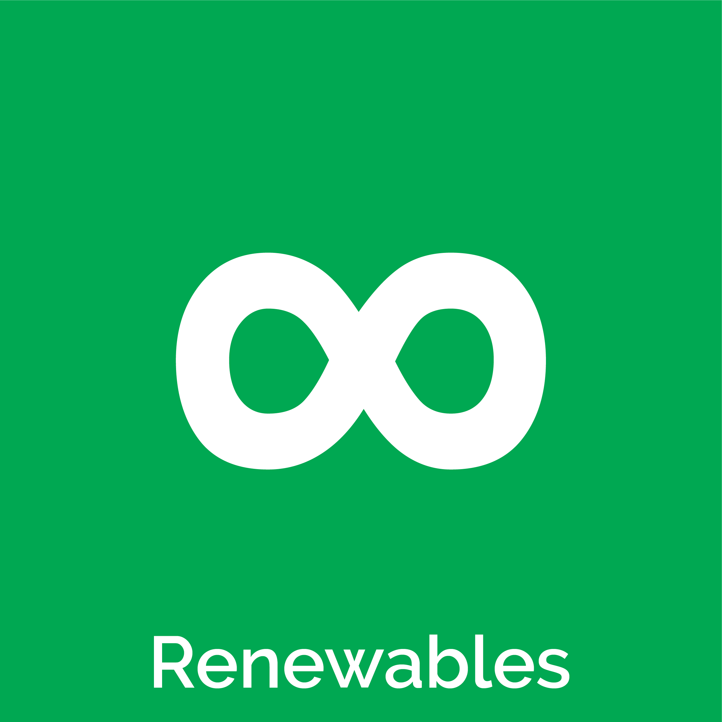 Renewables – Renewable Energy